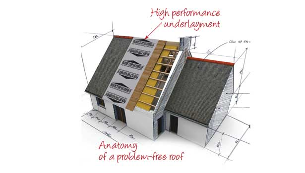 Product Focus Underlayments 2014 11 03 Roofing Contractor