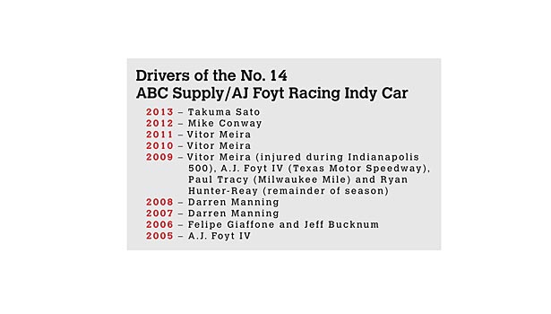 ABC Supply Indy 500