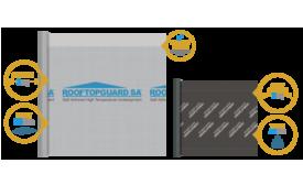 RoofTopGuard SA