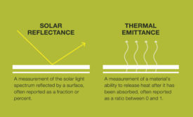 Solar-Reflectance_1.jpg