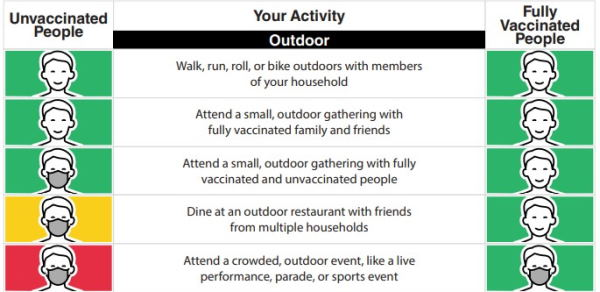CDC-April-27-Outdoor